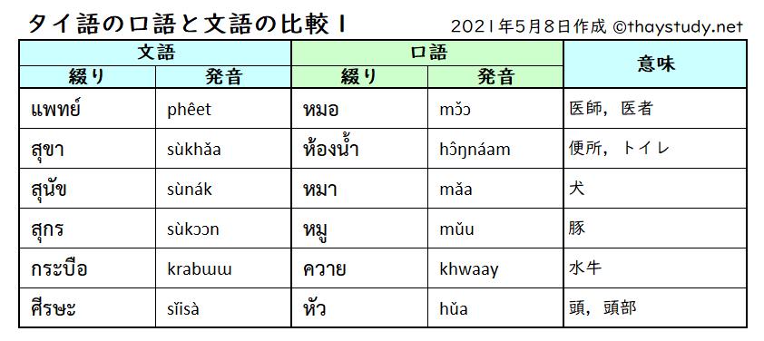タイ語の文語と口語の比較1